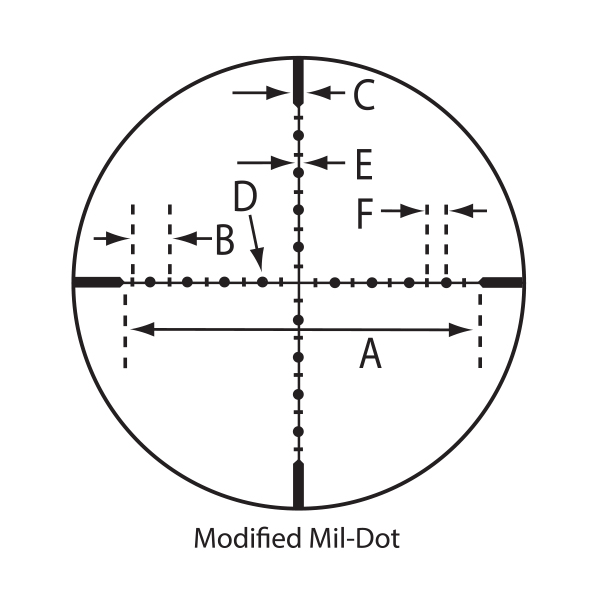 ModifiedMil-Dot_wDims
