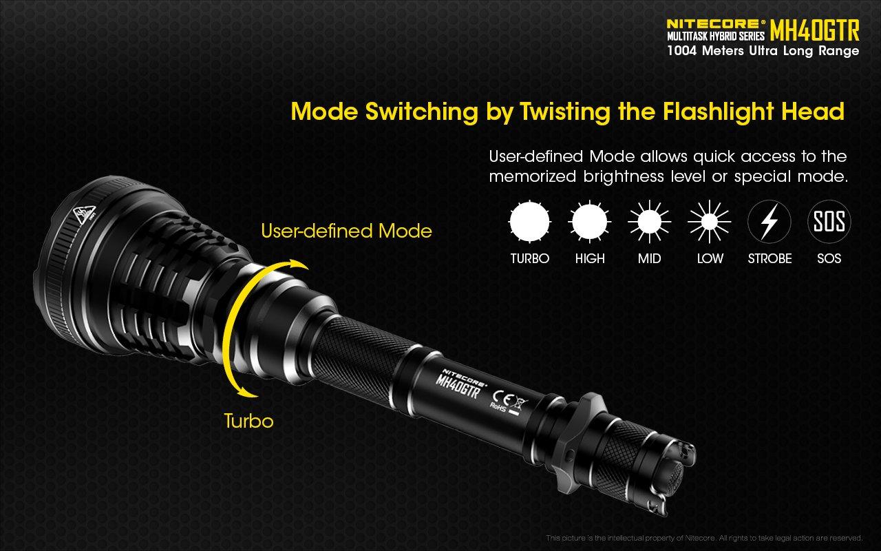 Nitecore MH40GTR Hunting Torch Flashlight Kit, Rechargeable, 1200 Lumens, 1004m Range - Australian Tactical Precision