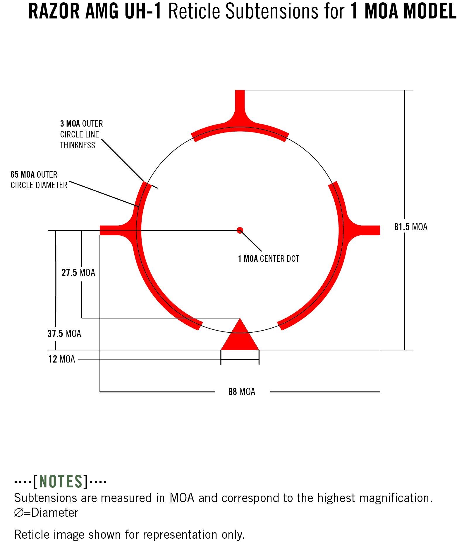 Vortex Razor AMG UH-1 Holographic Red Dot Reflex Sight 1 MOA - Australian Tactical Precision