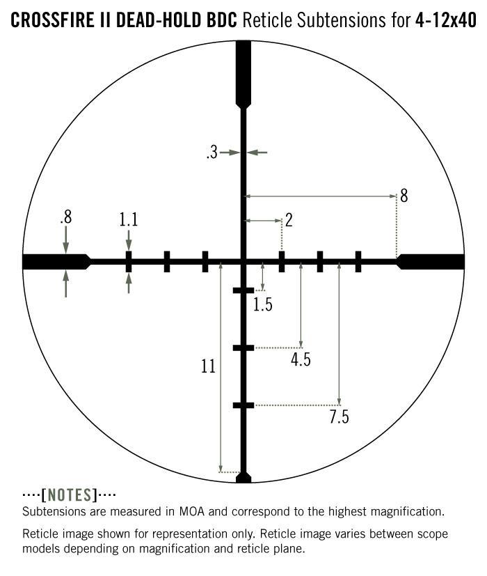 Vortex Crossfire II 4-12x40 AO Rifle Scope Dead Hold BDC Reticle CF2-31019 - Australian Tactical Precision