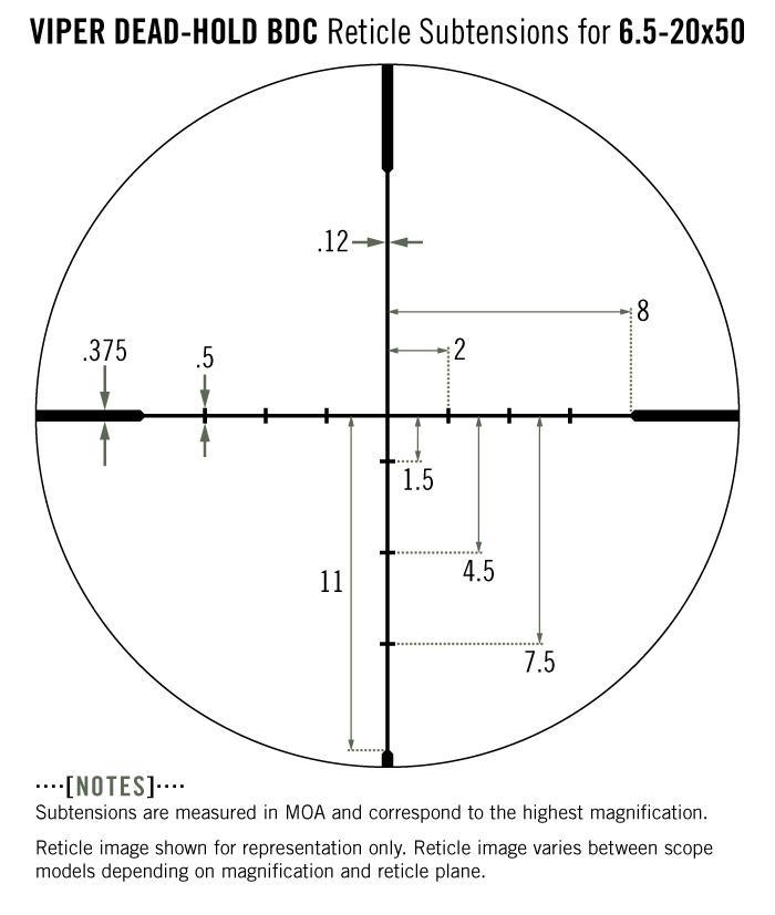 Vortex Viper 6.5-20x50 PA Rifle Scope Dead Hold BDC Reticle VPR-M-06BDC - Australian Tactical Precision